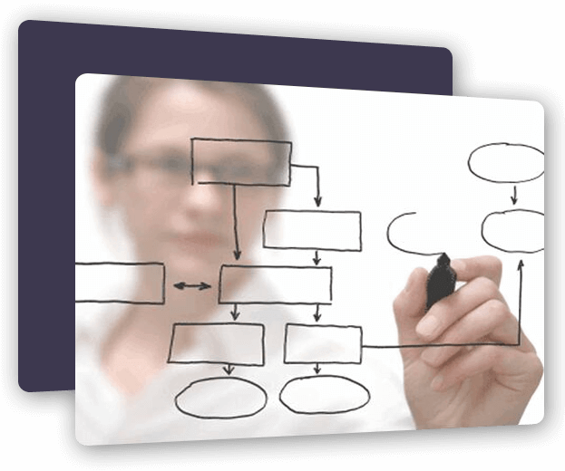 Instructional Design makers in USA